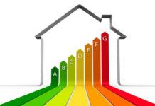 Jak oszczędzać prąd w domu?